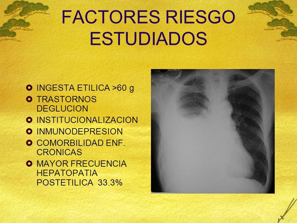 FACTORES RIESGO ESTUDIADOS