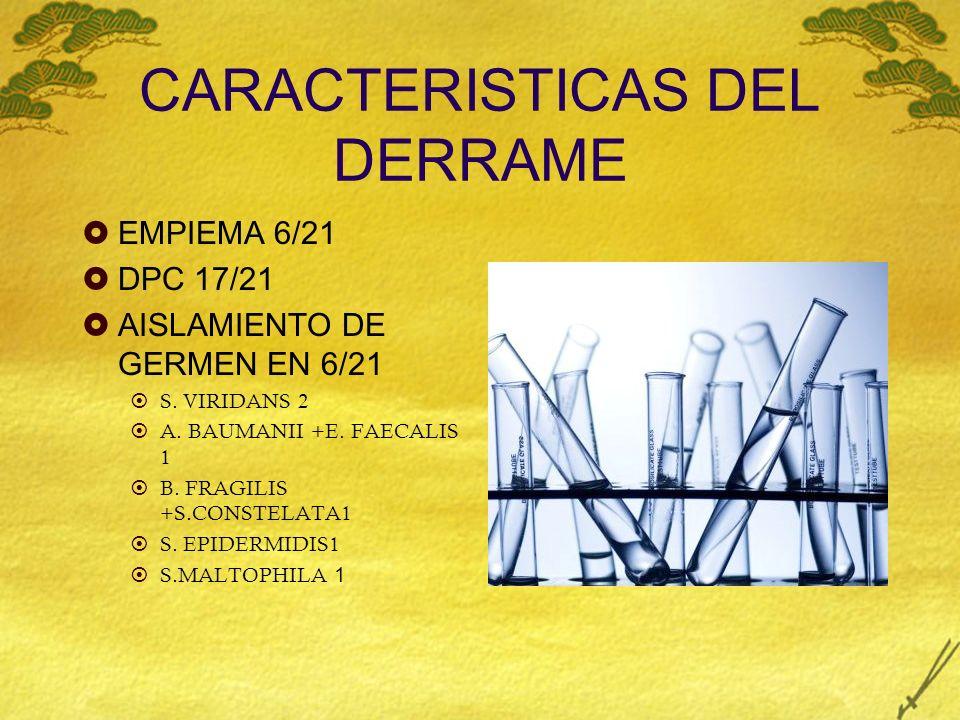 CARACTERISTICAS DEL DERRAME
