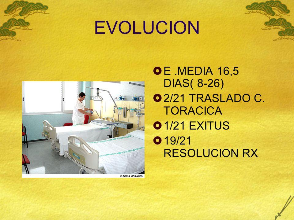 EVOLUCION E .MEDIA 16,5 DIAS( 8-26) 2/21 TRASLADO C. TORACICA