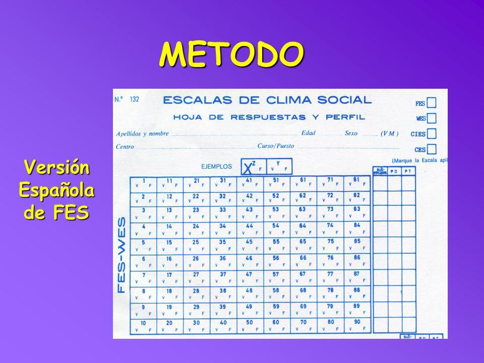 Versión Española de FES