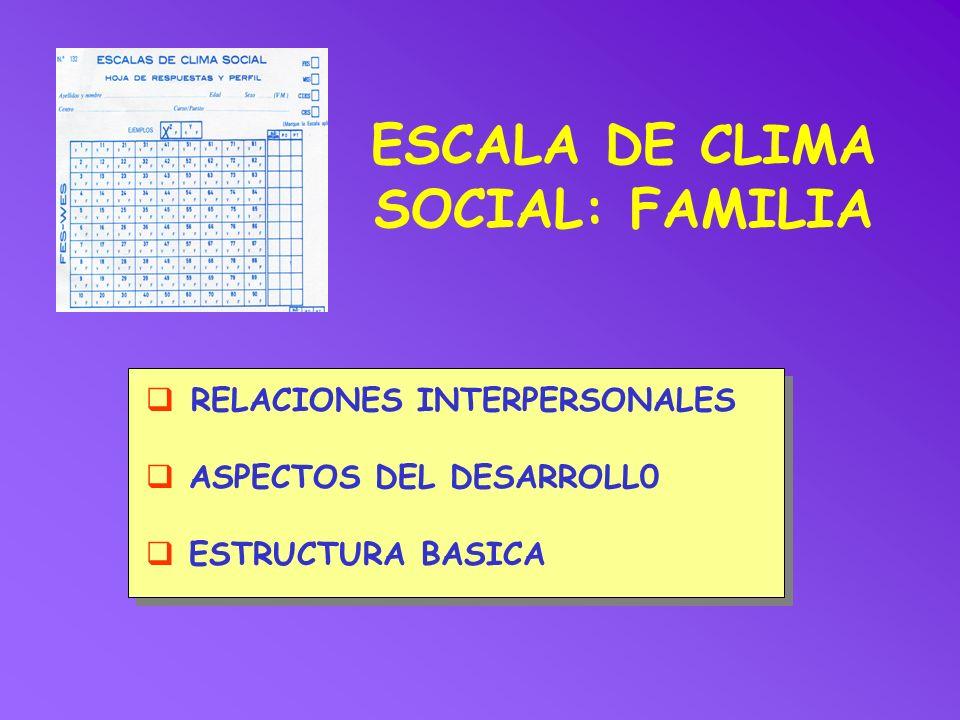 ESCALA DE CLIMA SOCIAL: FAMILIA