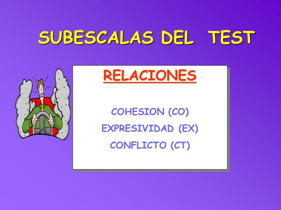 SUBESCALAS DEL TEST RELACIONES COHESION (CO) EXPRESIVIDAD (EX)