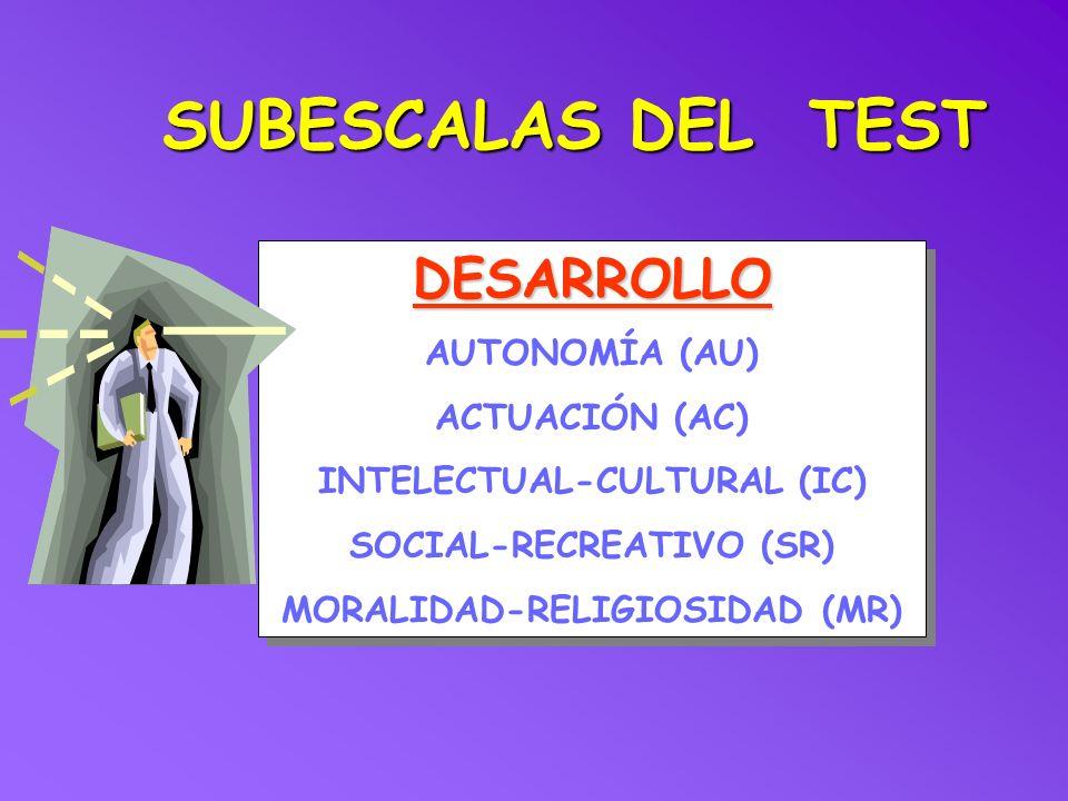 SUBESCALAS DEL TEST DESARROLLO AUTONOMÍA (AU) ACTUACIÓN (AC)
