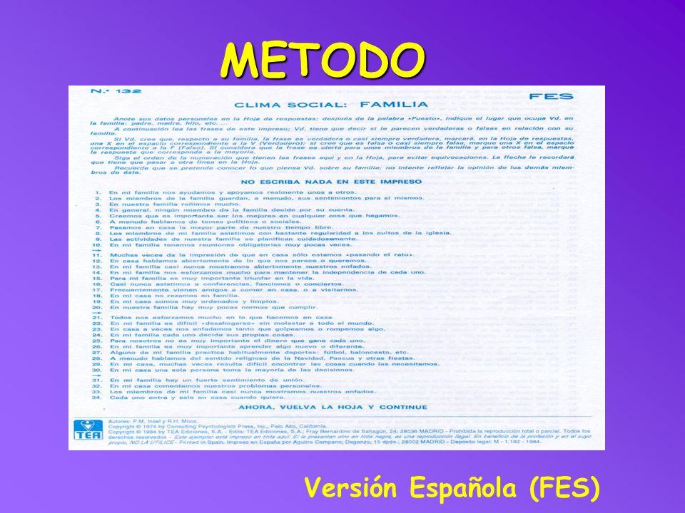 METODO Versión Española (FES)