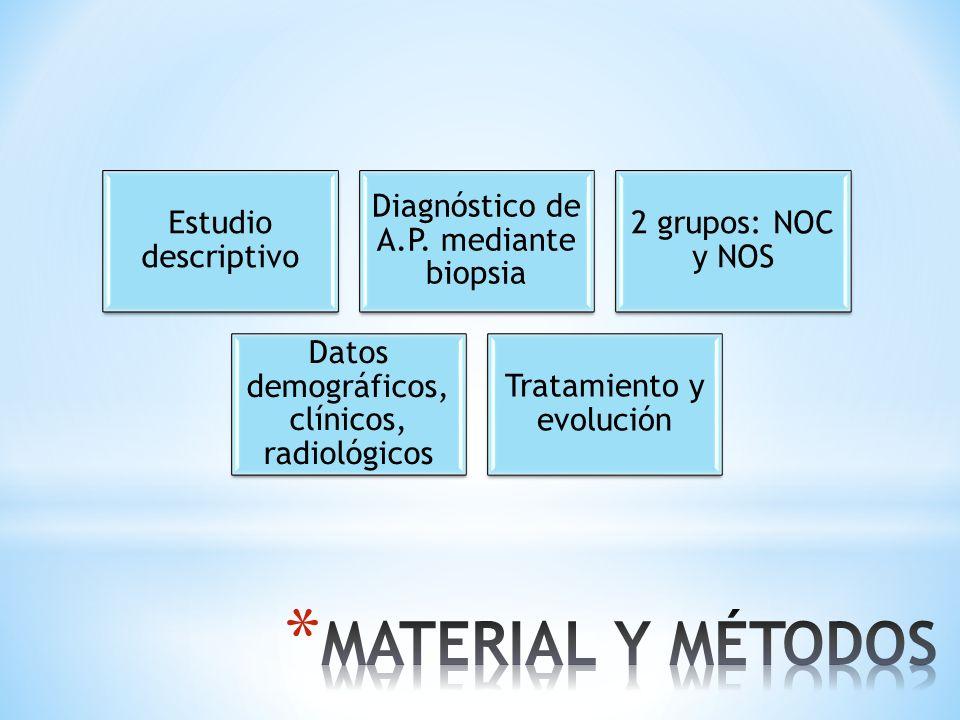 MATERIAL Y MÉTODOS Estudio descriptivo