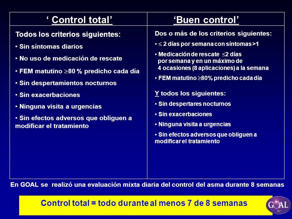 Control total = todo durante al menos 7 de 8 semanas