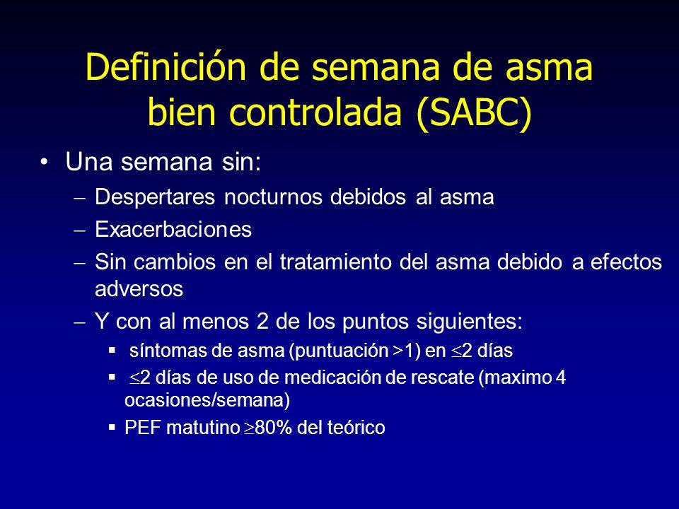 Definición de semana de asma bien controlada (SABC)