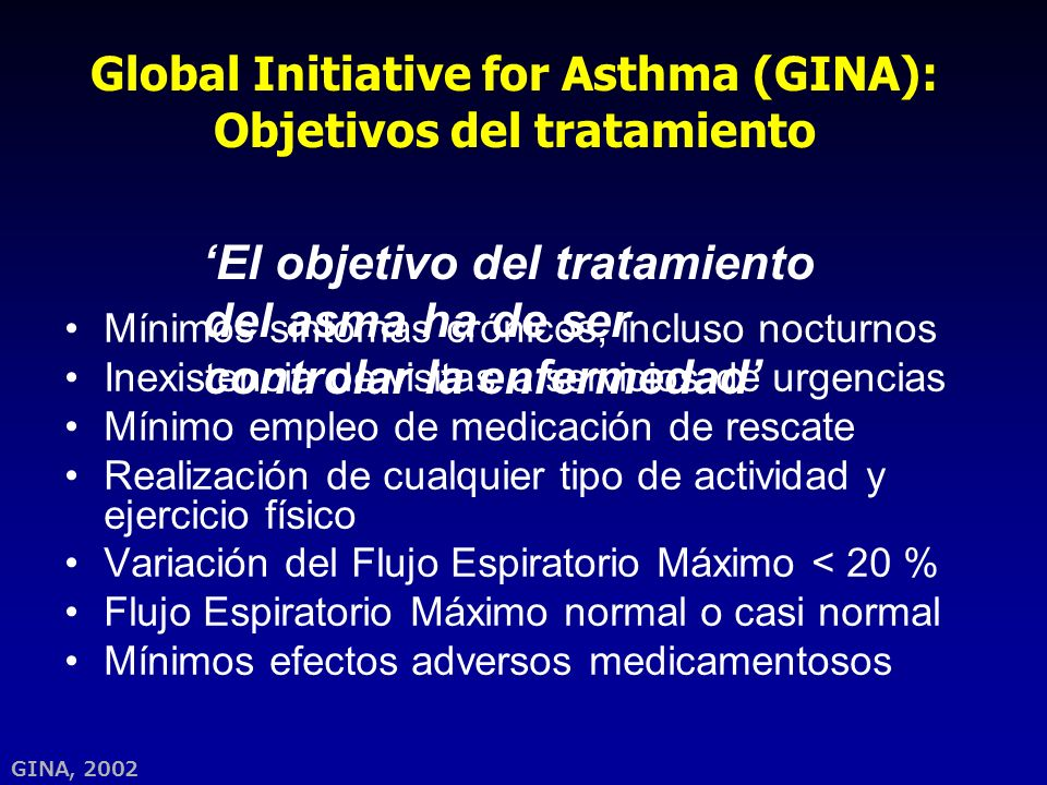 Global Initiative for Asthma (GINA): Objetivos del tratamiento