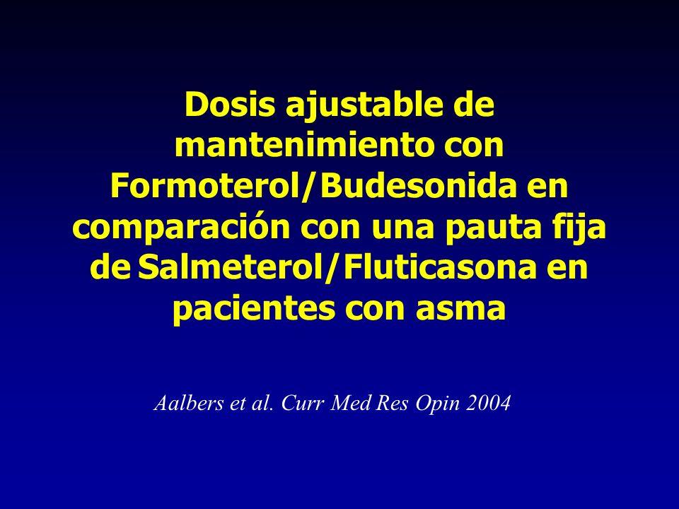 Dosis ajustable de mantenimiento con Formoterol/Budesonida en comparación con una pauta fija de Salmeterol/Fluticasona en pacientes con asma