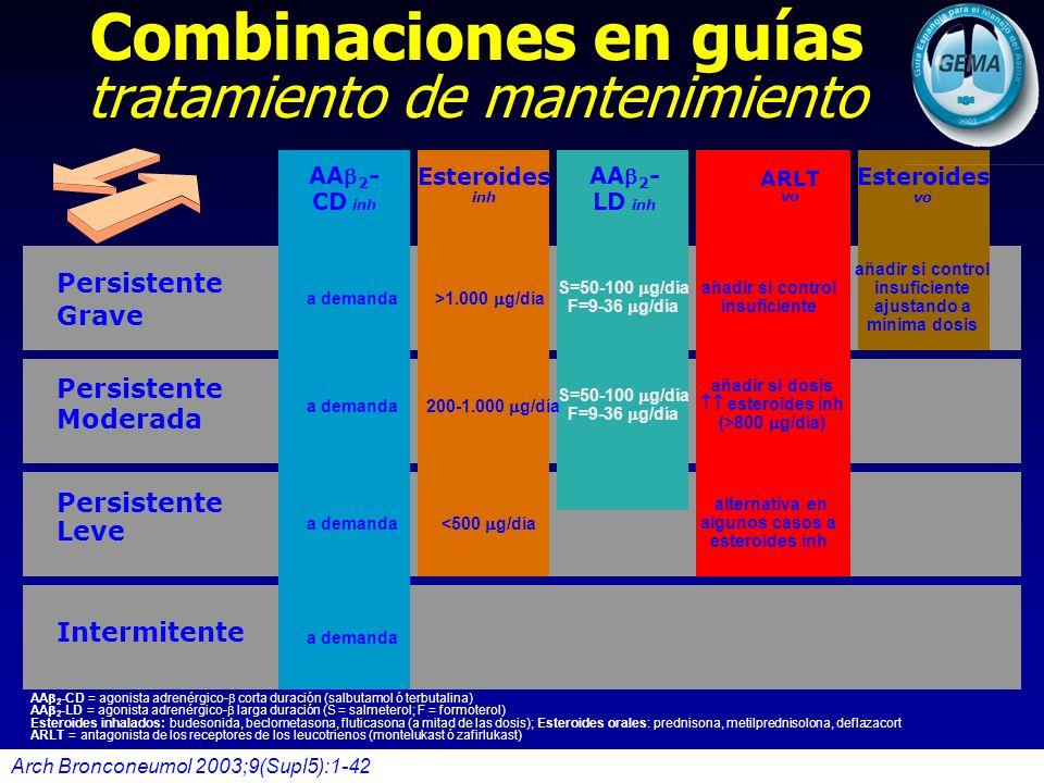Combinaciones en guías tratamiento de mantenimiento