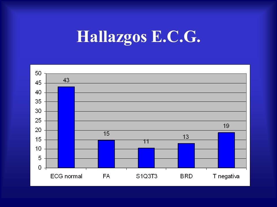 Hallazgos E.C.G.