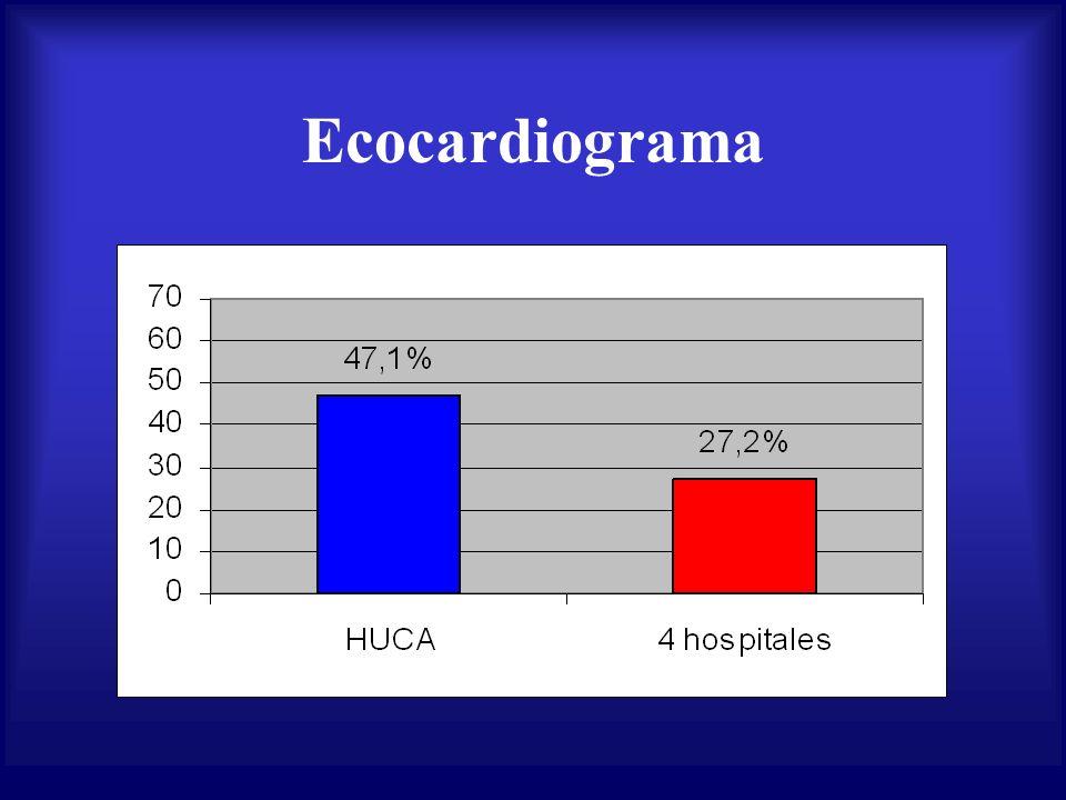 Ecocardiograma