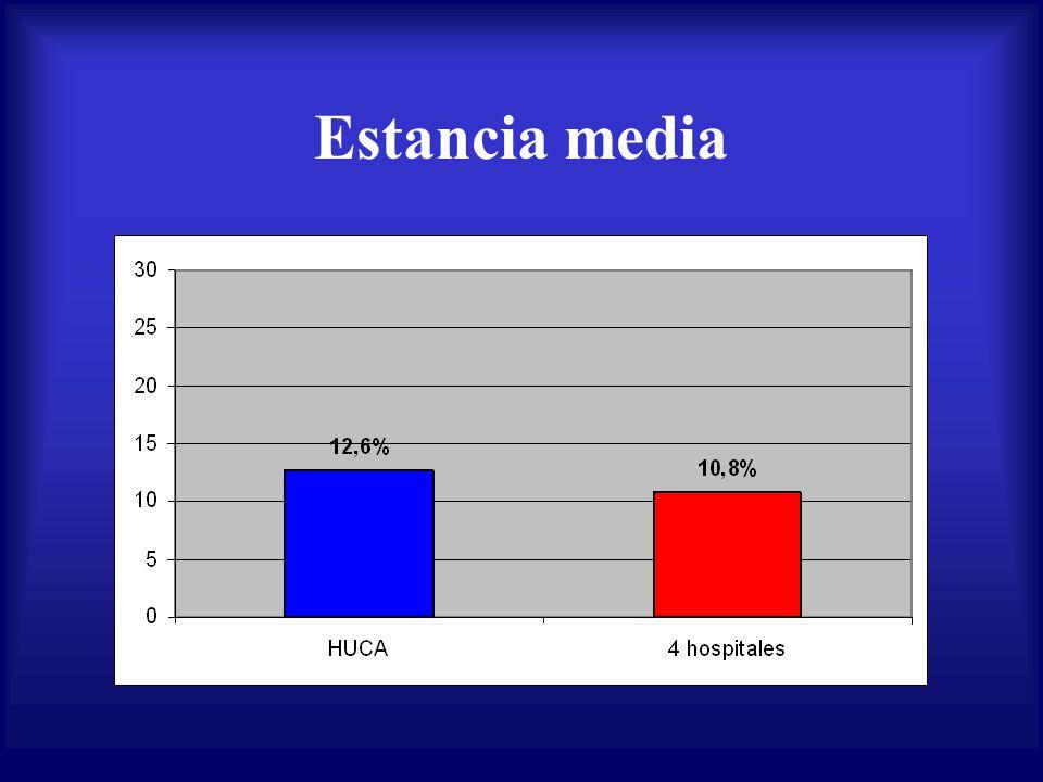 Estancia media