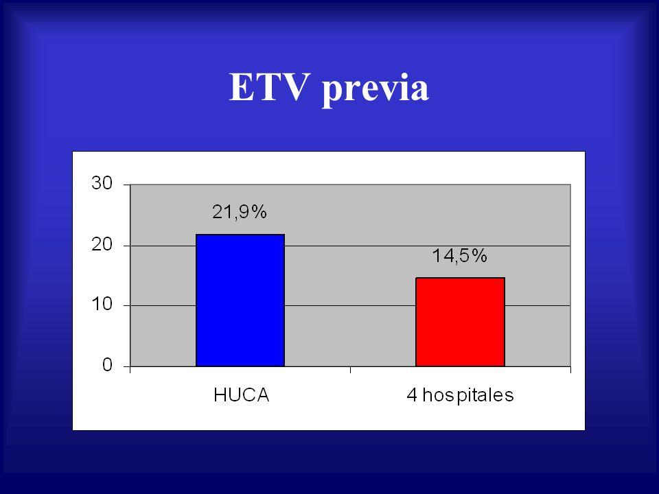 ETV previa