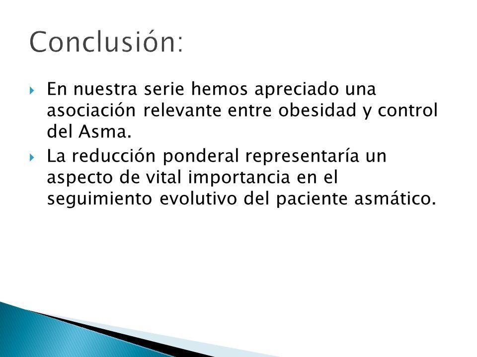 Conclusión:En nuestra serie hemos apreciado una asociación relevante entre obesidad y control del Asma.