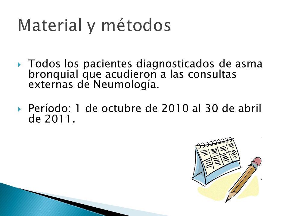 Material y métodos Todos los pacientes diagnosticados de asma bronquial que acudieron a las consultas externas de Neumología.
