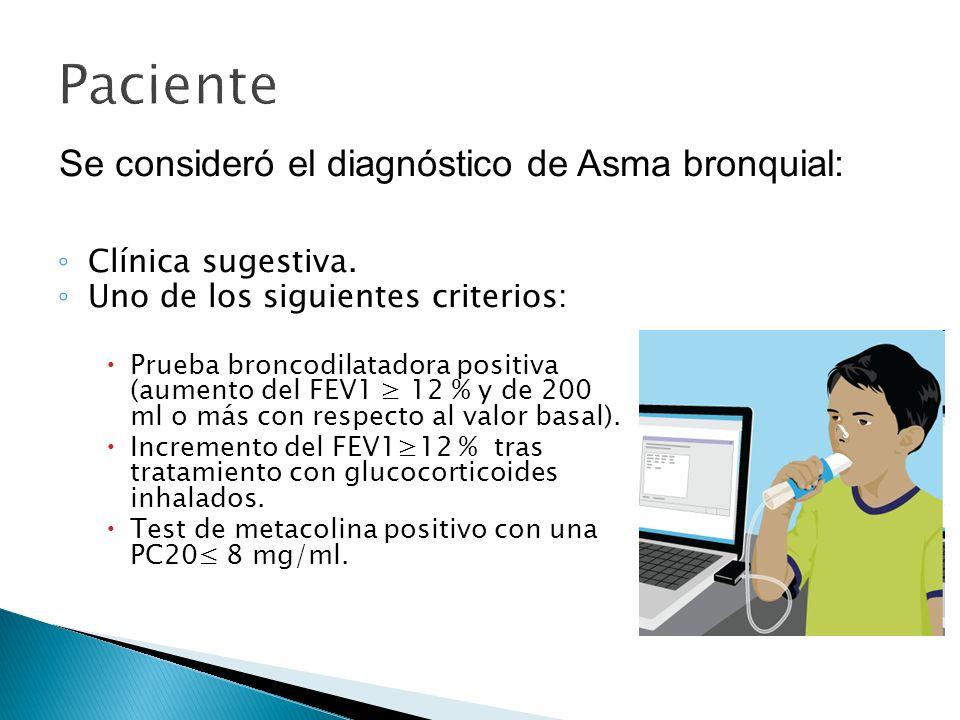 Paciente Se consideró el diagnóstico de Asma bronquial:
