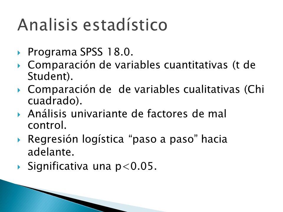 Analisis estadístico Programa SPSS 18.0.