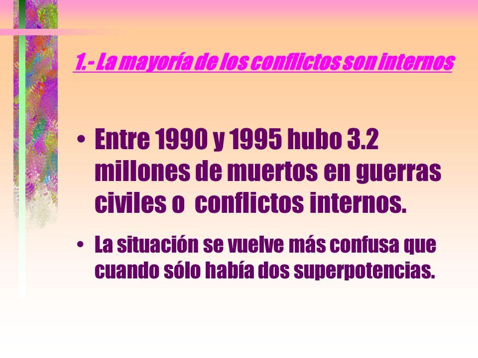 1.- La mayoría de los conflictos son internos