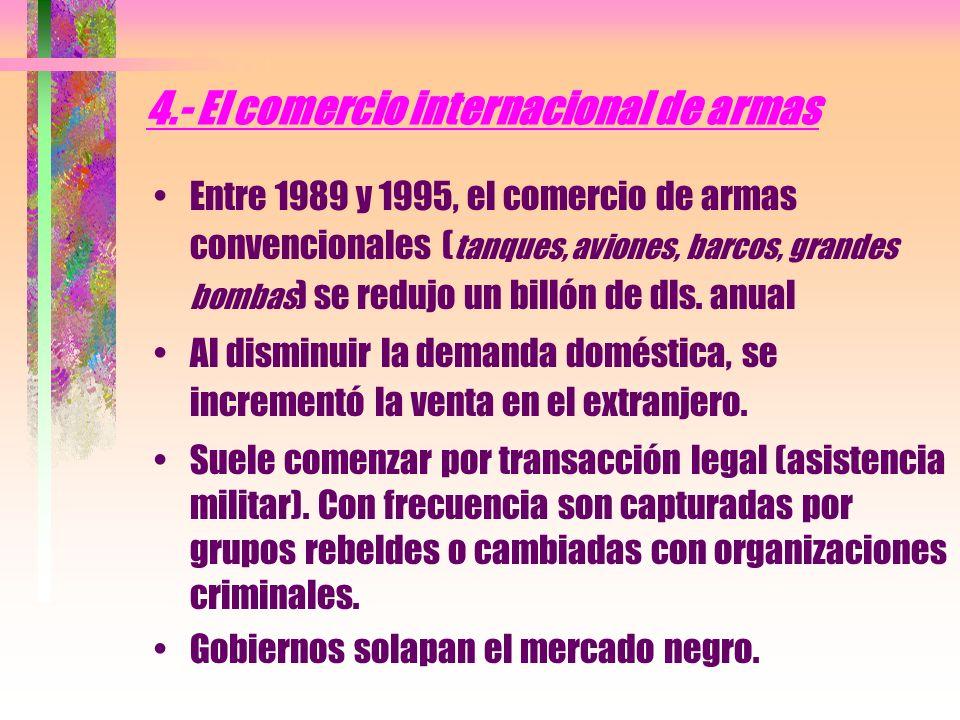 4.- El comercio internacional de armas