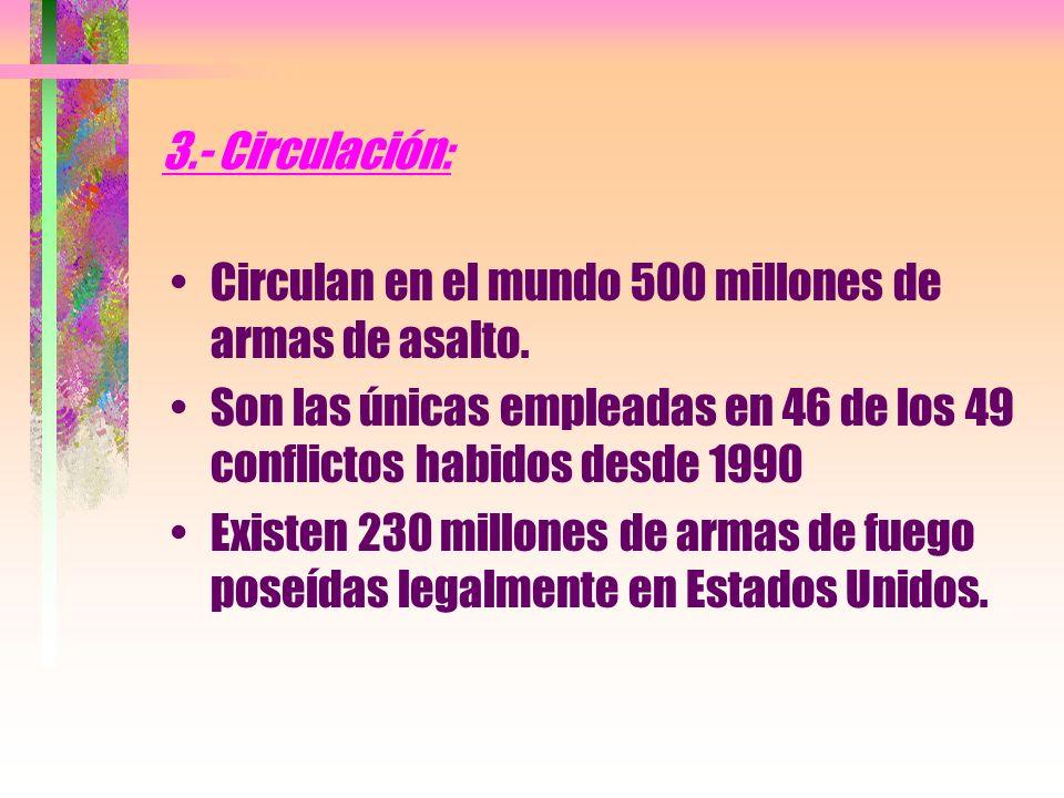 3.- Circulación: Circulan en el mundo 500 millones de armas de asalto. Son las únicas empleadas en 46 de los 49 conflictos habidos desde 1990.