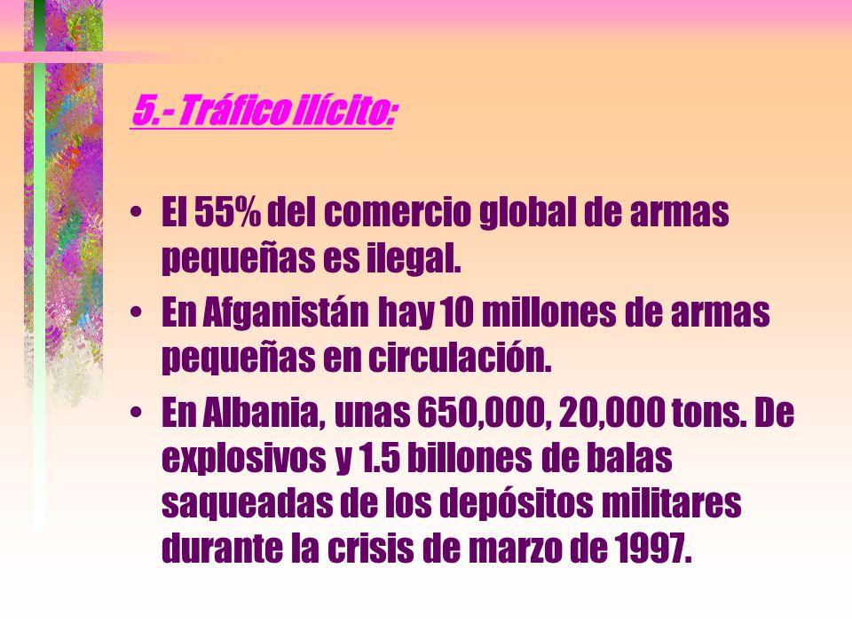 5.- Tráfico ilícito: El 55% del comercio global de armas pequeñas es ilegal. En Afganistán hay 10 millones de armas pequeñas en circulación.