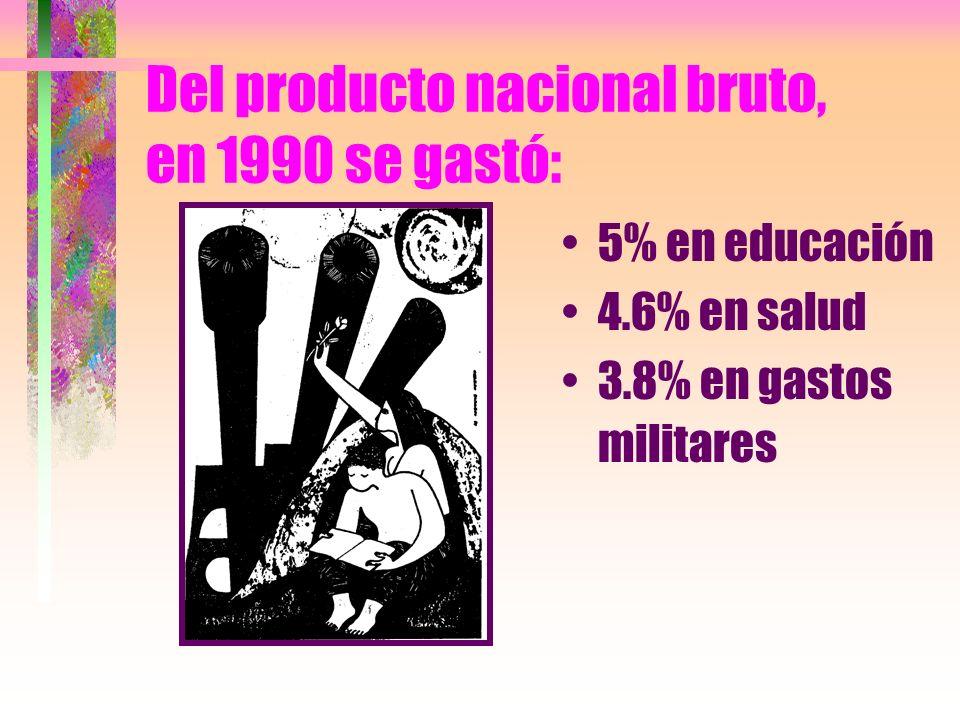 Del producto nacional bruto, en 1990 se gastó: