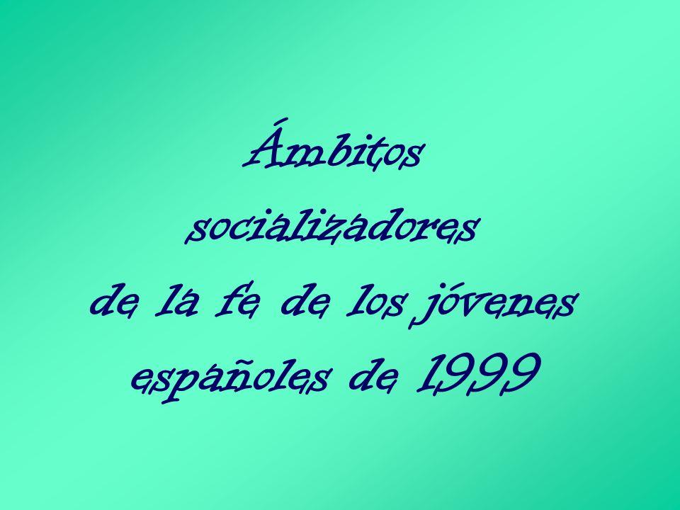 Ámbitos socializadores de la fe de los jóvenes españoles de 1999