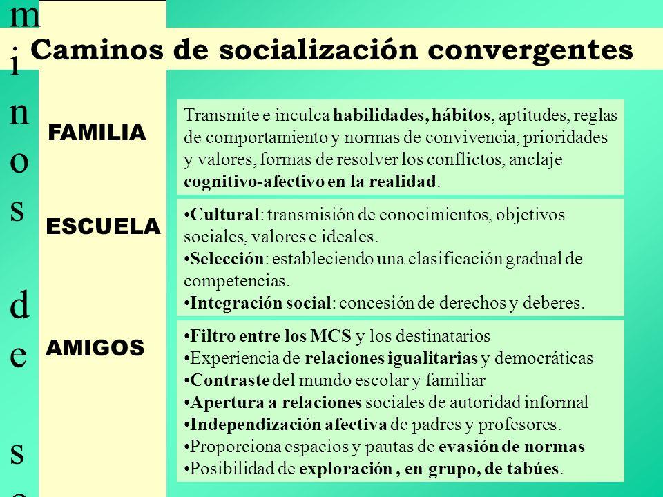 Familia Escuela y amigos: caminos de socialización convergentes