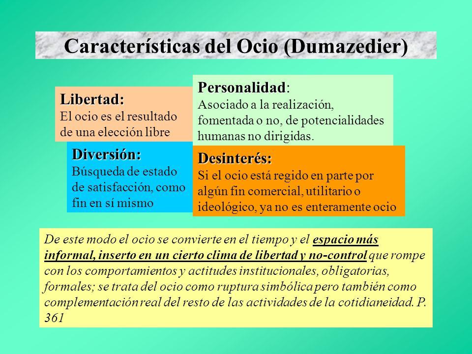 Características del Ocio (Dumazedier)