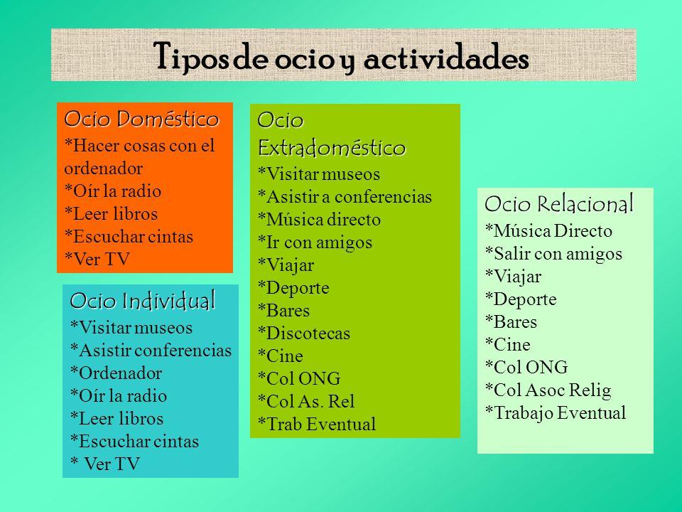 Tipos de ocio y actividades