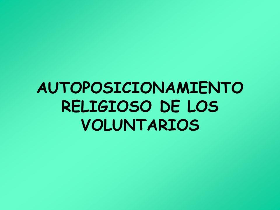 AUTOPOSICIONAMIENTO RELIGIOSO DE LOS VOLUNTARIOS