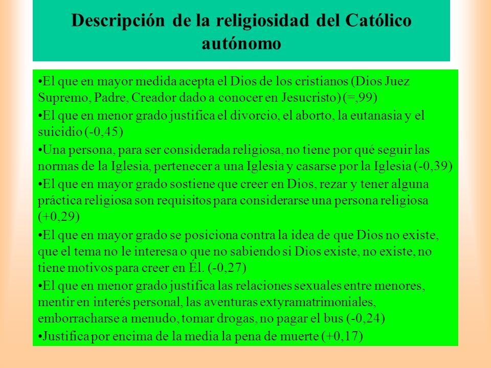 Descripción de la religiosidad del Católico autónomo
