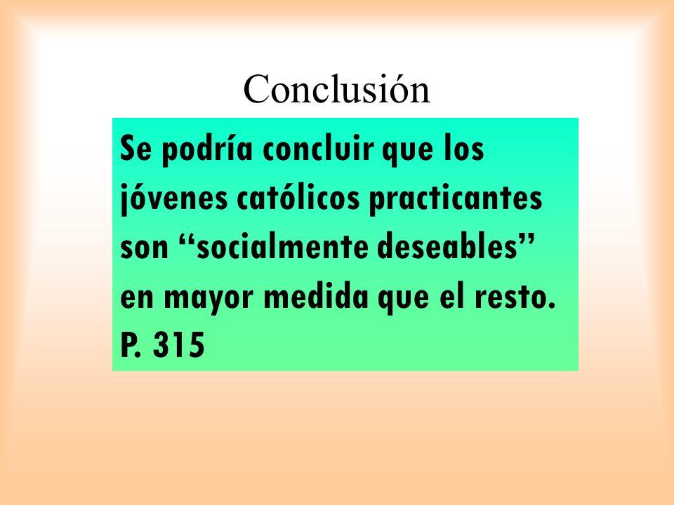 Conclusión Se podría concluir que los jóvenes católicos practicantes son socialmente deseables en mayor medida que el resto.
