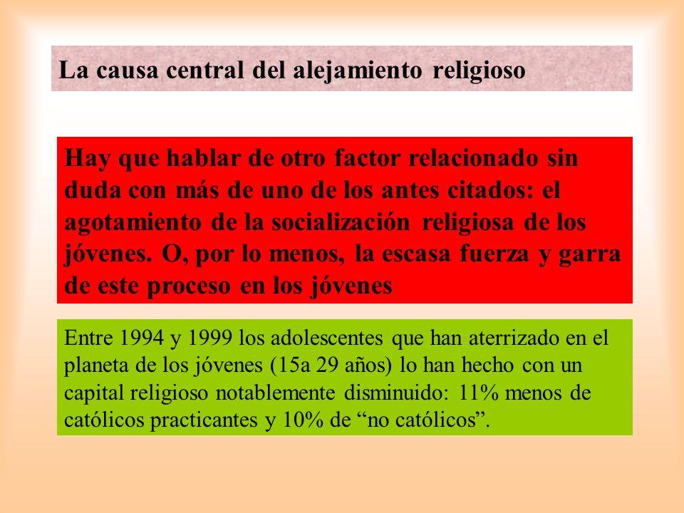 La causa central del alejamiento religioso