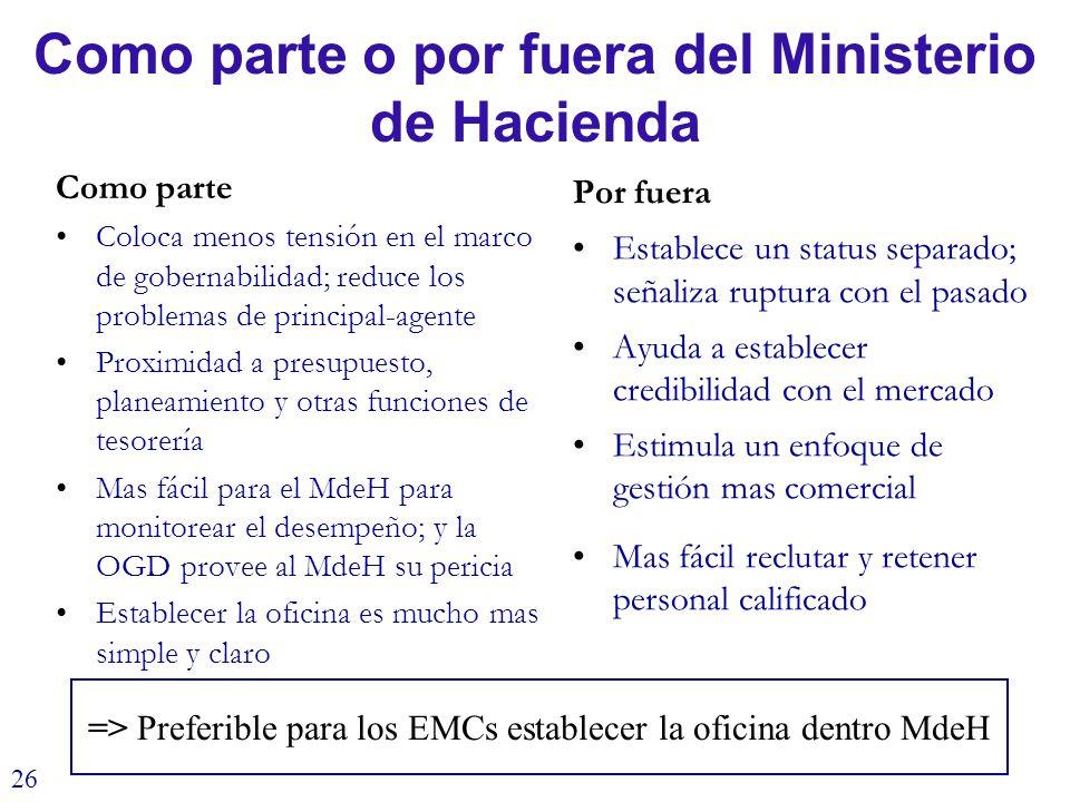 Gesti n de tesorer a departamento de finanzas publicas del for Oficina virtual ministerio de hacienda
