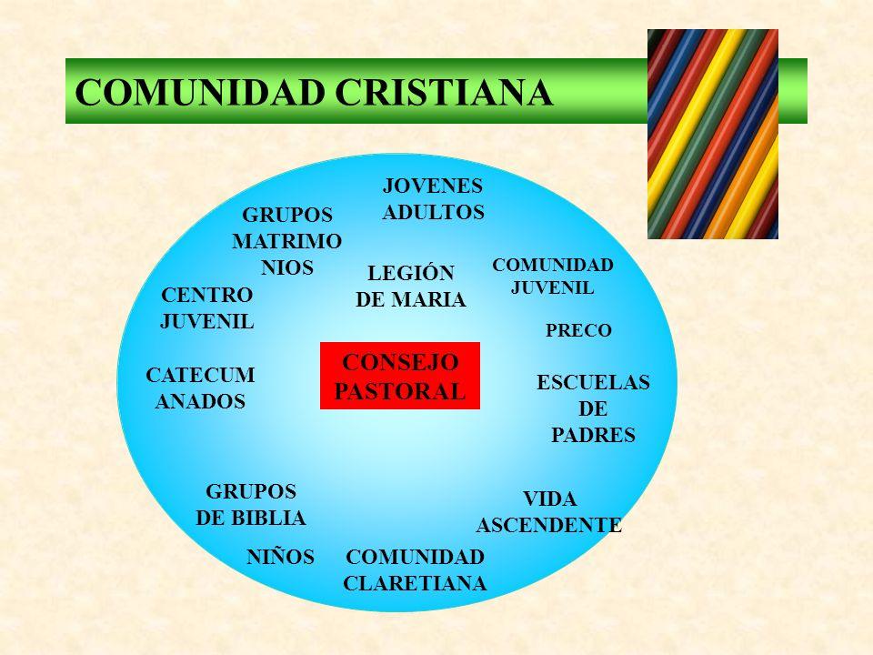 COMUNIDAD CRISTIANA CONSEJO PASTORAL JOVENES ADULTOS