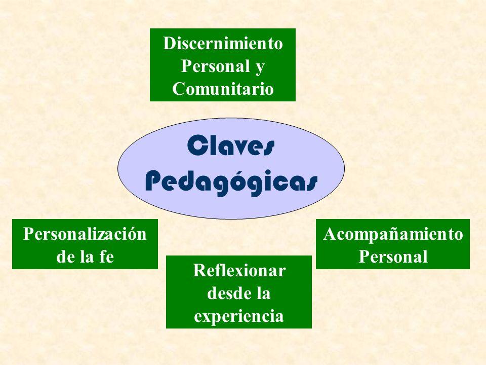 Claves Pedagógicas Discernimiento Personal y Comunitario