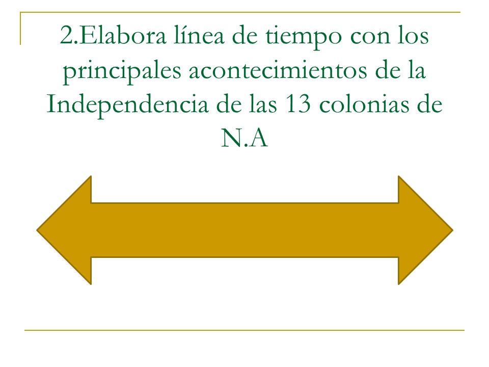 2.Elabora línea de tiempo con los principales acontecimientos de la Independencia de las 13 colonias de N.A