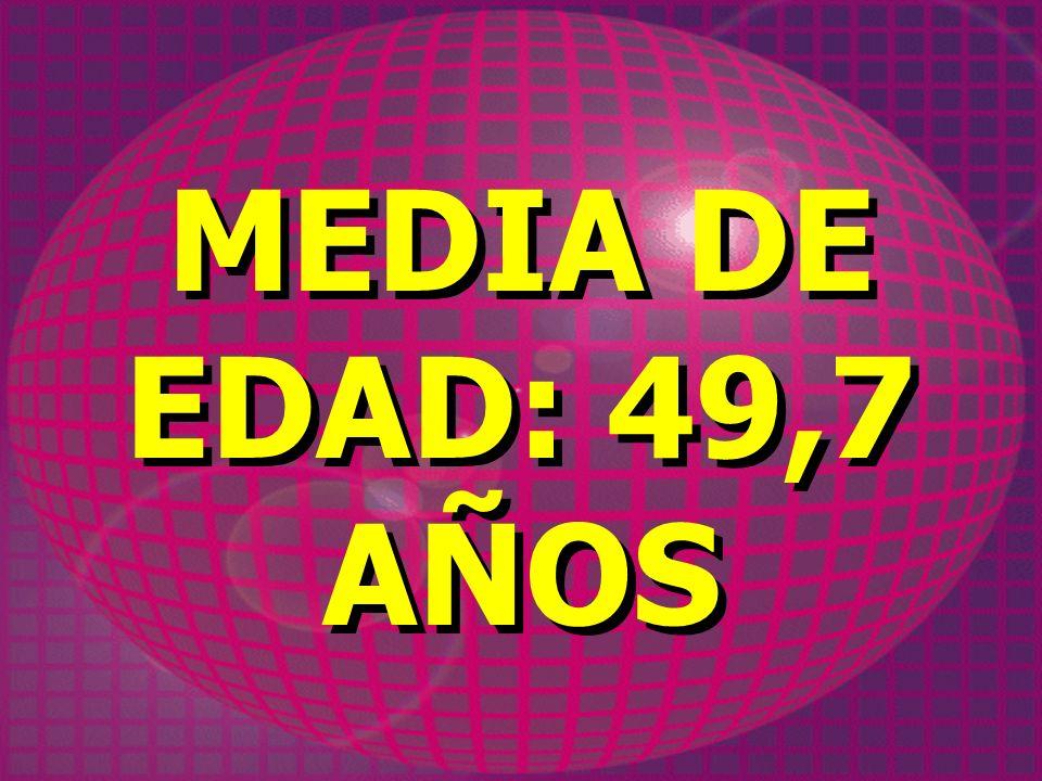 MEDIA DE EDAD: 49,7 AÑOS