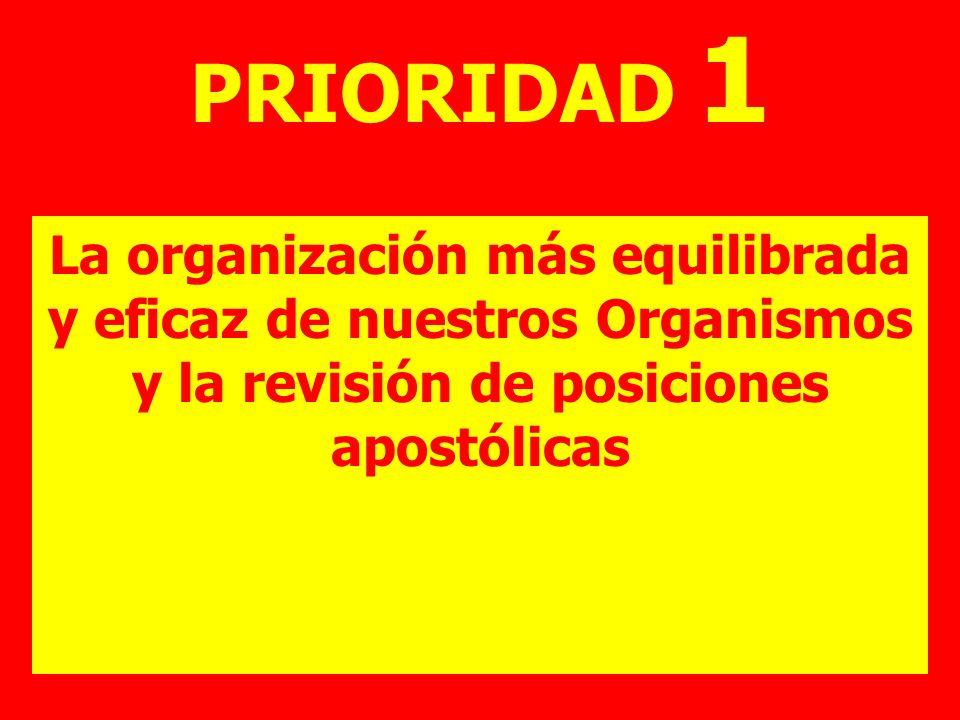 PRIORIDAD 1 La organización más equilibrada y eficaz de nuestros Organismos y la revisión de posiciones apostólicas.