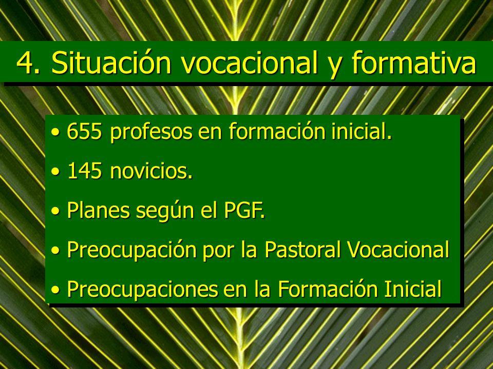 4. Situación vocacional y formativa