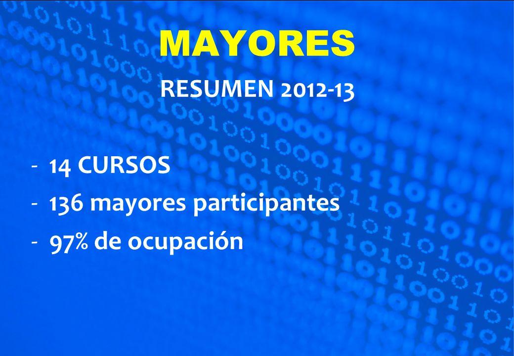 MAYORES RESUMEN 2012-13 14 CURSOS 136 mayores participantes