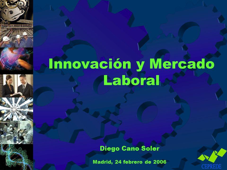 Innovación y Mercado Laboral