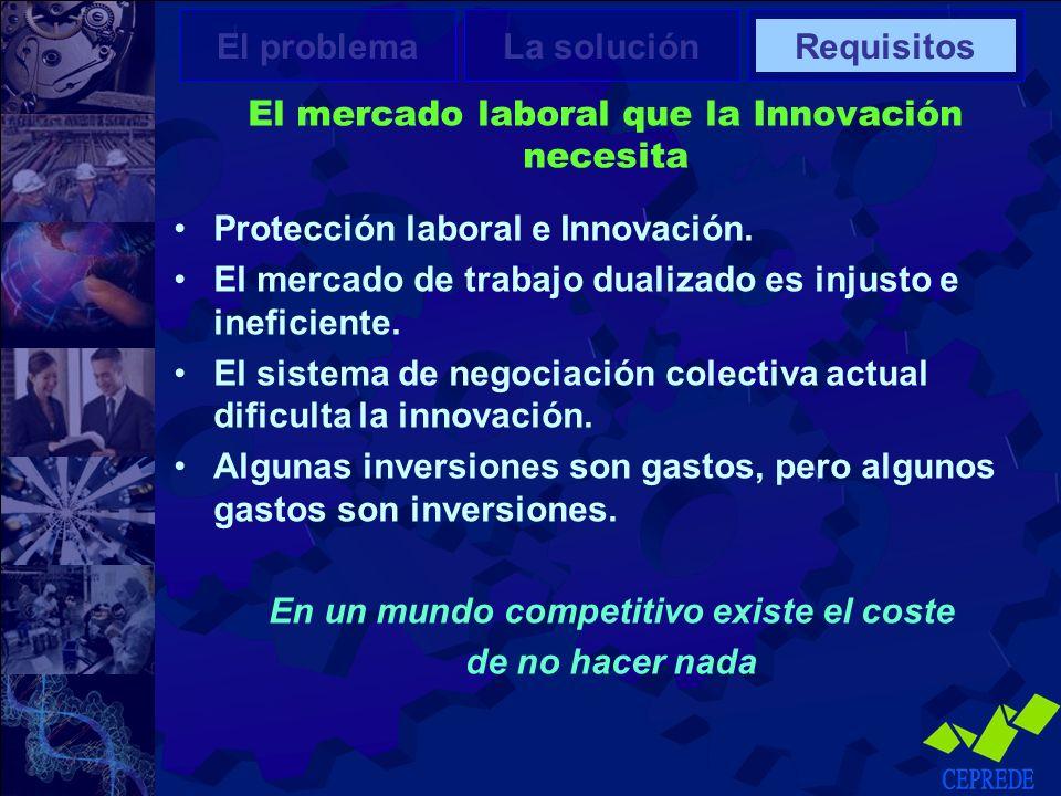 El mercado laboral que la Innovación necesita