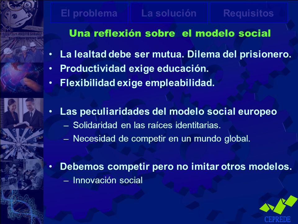Una reflexión sobre el modelo social