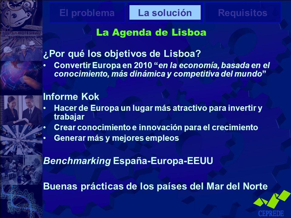 ¿Por qué los objetivos de Lisboa