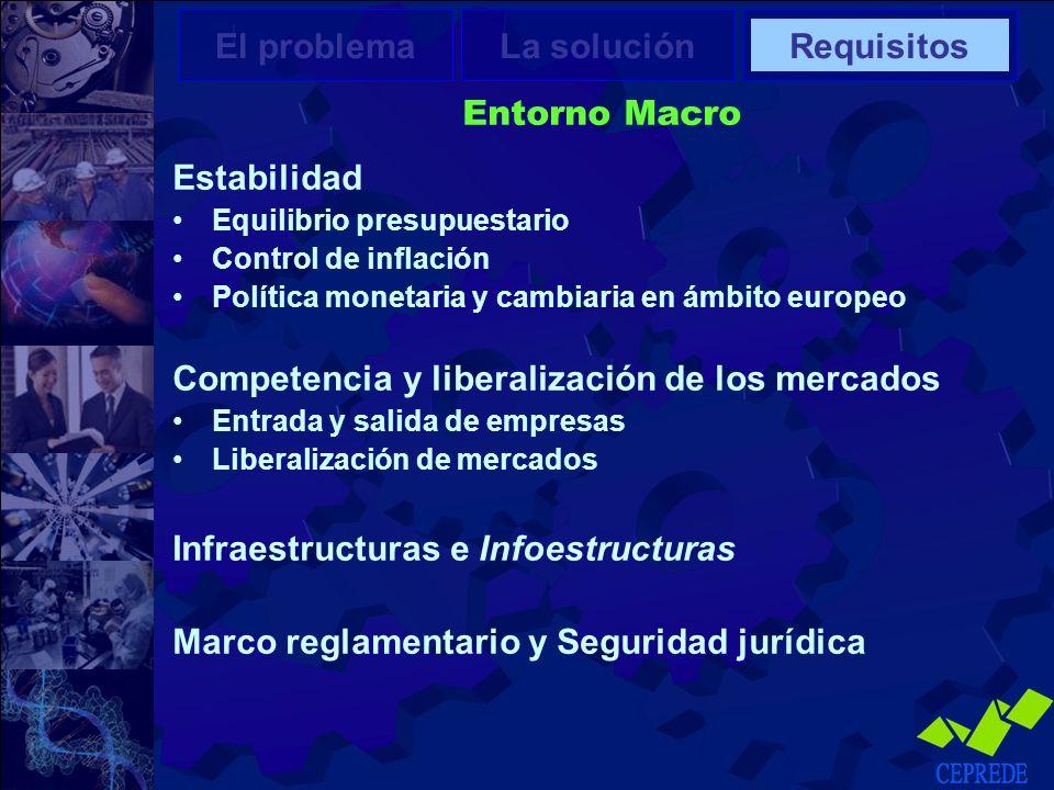Competencia y liberalización de los mercados
