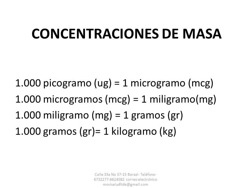 CONCENTRACIONES DE MASA