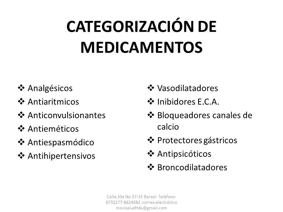 CATEGORIZACIÓN DE MEDICAMENTOS